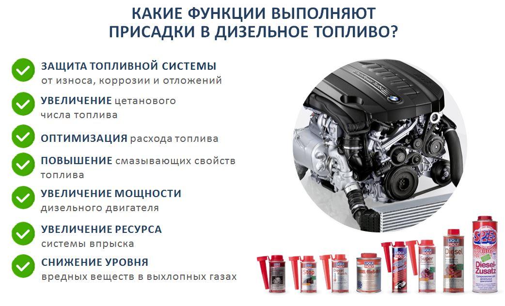 Двигатели Через Интернет Магазин