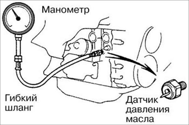 Изображение - Повышенное давление масла в двигателе f3e980d4a9596a3aaadd79504a47f2b2