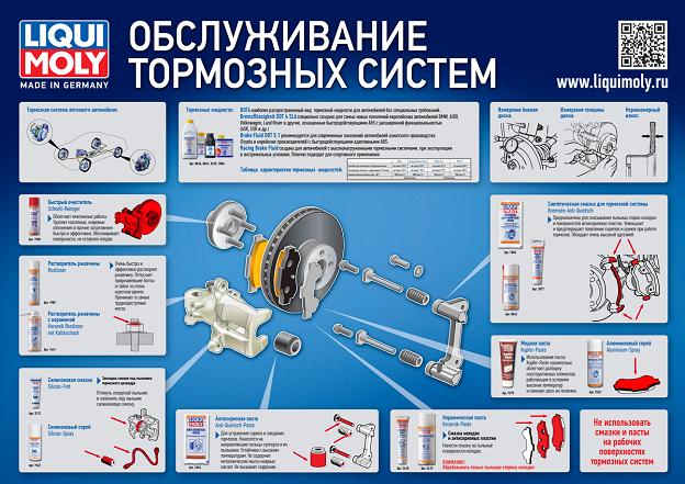 small brake - Чем смазывать тормозные цилиндры